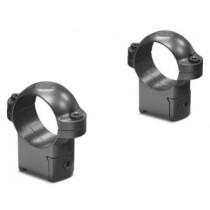 Leupold RM CZ 527, 25.1mm
