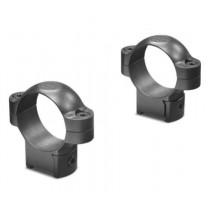Leupold RM CZ 527, 30mm